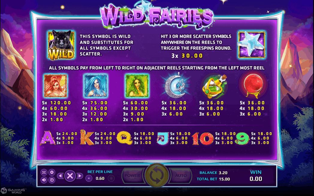 Wild Fairies SlotXO Info XOSlot